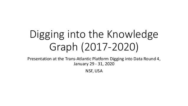 Digging into the Knowledge Graph (2017-2020) Presentation at the Trans-Atlantic Platform Digging into Data Round 4, Januar...