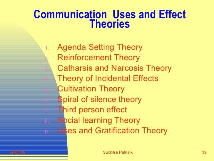 Communication  Uses and Effect Theories <ul><li>Agenda Setting Theory </li></ul><ul><li>Reinforcement Theory </li></ul><ul...