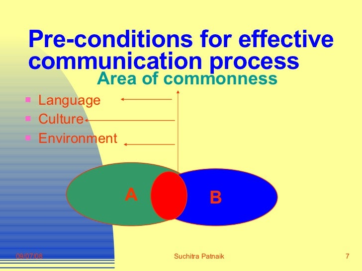 knowledge of communication models essay Communication as one of the element caused the lack communication among nurses, but i think my nurse-patient relationship communication both involved a good patient-centred communication and task-centred communication.