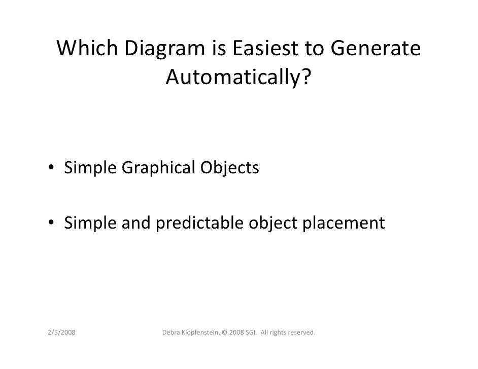 Which Diagram is Easiest to Generate             Automatically?   • Simple Graphical Objects  • Simple and predictable obj...