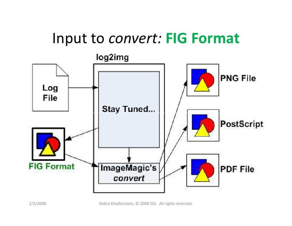 Input to convert: FIG Format     2/5/2008          Debra Klopfenstein, © 2008 SGI. All rights reserved.