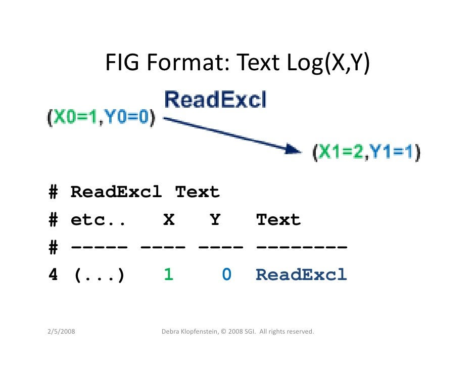 FIG Format: Text Log(X,Y)    #     ReadExcl Text #     etc..   X   Y   Text #     ----- ---- ---- -------- 4     (...)   1...