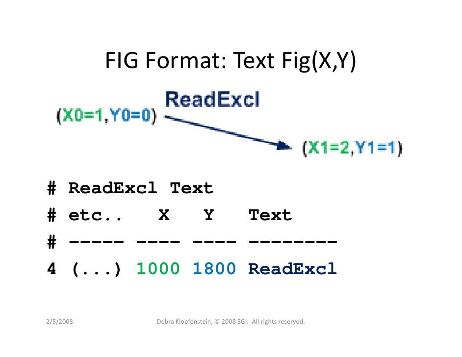 FIG Format: Text Fig(X,Y)    #     ReadExcl Text #     etc..   X   Y   Text #     ----- ---- ---- -------- 4     (...) 100...