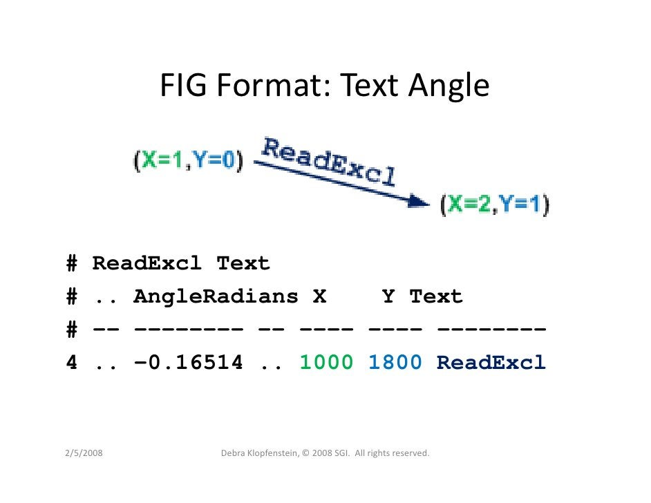 FIG Format: Text Angle    #    ReadExcl Text #    .. AngleRadians X    Y Text #    -- -------- -- ---- ---- -------- 4    ...