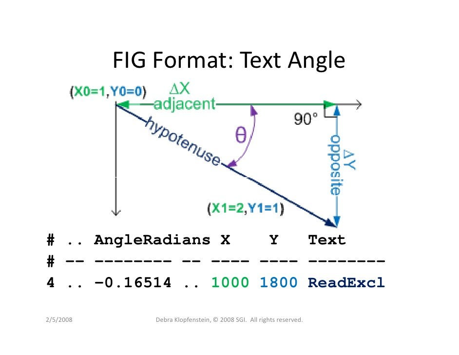 FIG Format: Text Angle     # .. AngleRadians X    Y   Text # -- -------- -- ---- ---- -------- 4 .. -0.16514 .. 1000 1800 ...