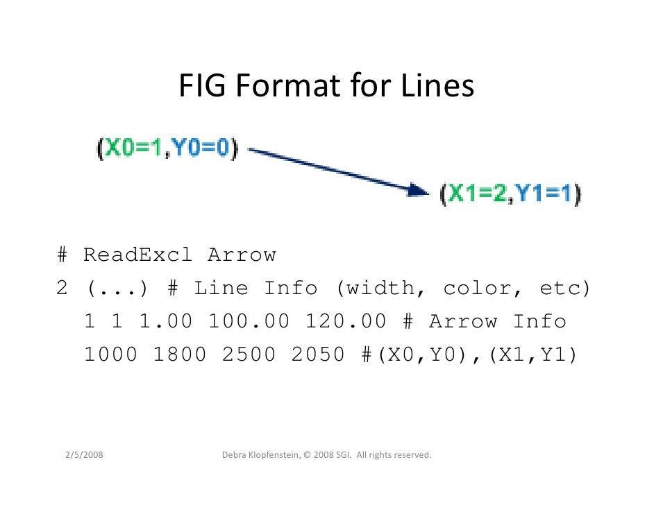 FIG Format for Lines    # ReadExcl Arrow 2 (...) # Line Info (width, color, etc)   1 1 1.00 100.00 120.00 # Arrow Info   1...