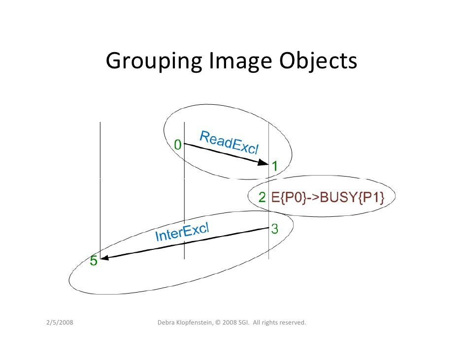 Grouping Image Objects     2/5/2008       Debra Klopfenstein, © 2008 SGI. All rights reserved.