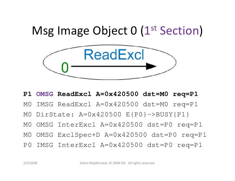 Msg Image Object 0 (1st Section)    P1     OMSG ReadExcl A=0x420500 dst=M0 req=P1 M0     IMSG ReadExcl A=0x420500 dst=M0 r...