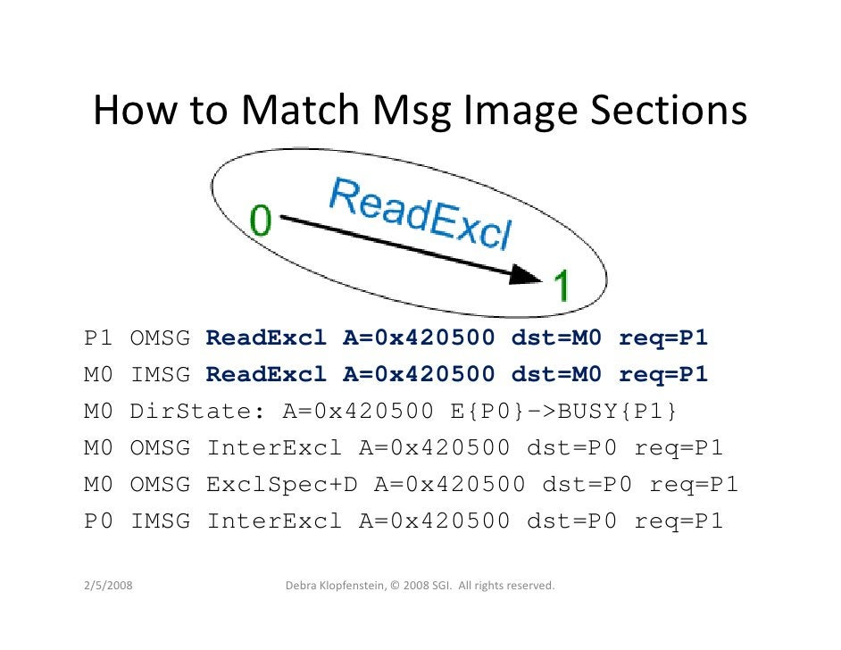 How to Match Msg Image Sections    P1     OMSG ReadExcl A=0x420500 dst=M0 req=P1 M0     IMSG ReadExcl A=0x420500 dst=M0 re...