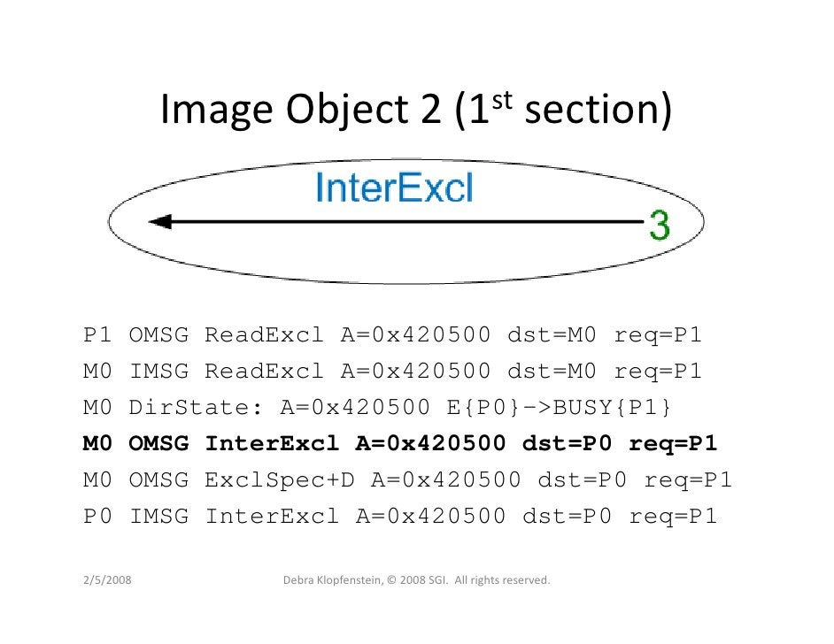 Image Object 2 (1st section)    P1     OMSG ReadExcl A=0x420500 dst=M0 req=P1 M0     IMSG ReadExcl A=0x420500 dst=M0 req=P...