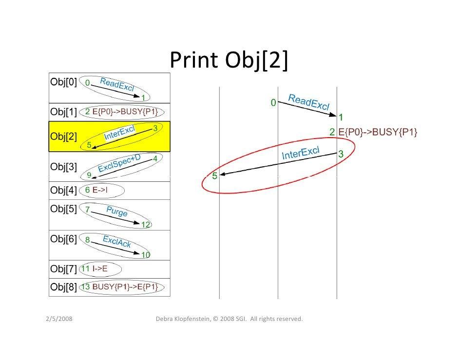 Print Obj[2]     2/5/2008   Debra Klopfenstein, © 2008 SGI. All rights reserved.