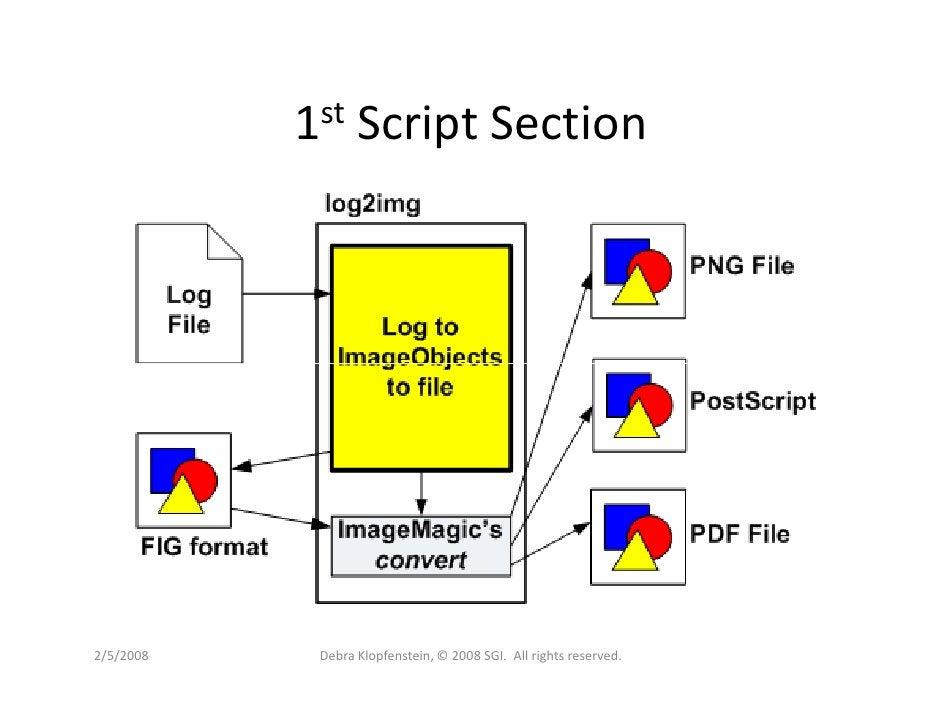 1st Script Section     2/5/2008    Debra Klopfenstein, © 2008 SGI. All rights reserved.