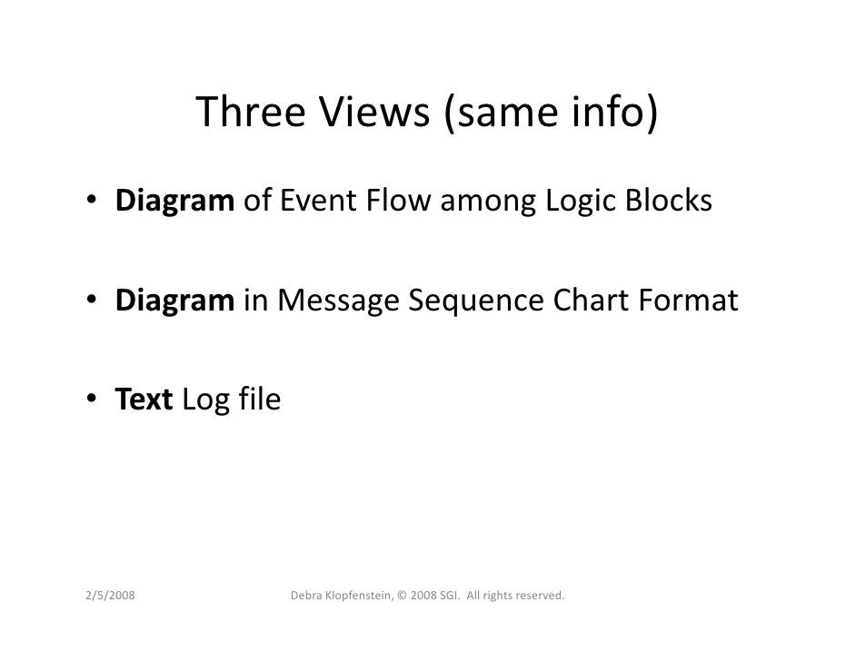 Three Views (same info) • Diagram of Event Flow among Logic Blocks  • Diagram in Message Sequence Chart Format  • Text Log...