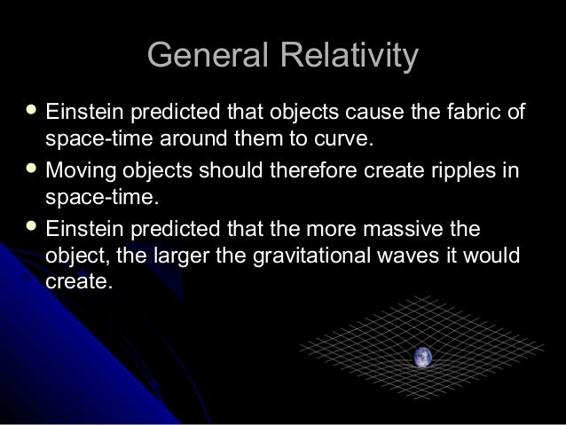 Gravitational waves for Fabric of space time explained