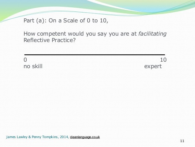 Part (a): On a Scale of 0 to 10,  !  How competent would you say you are at facilitating  Reflective Practice?  !!  0 10  ...