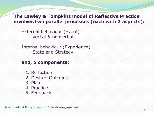 The Lawley & Tompkins model of Reflective Practice  involves two parallel processes (each with 2 aspects):  !  External be...