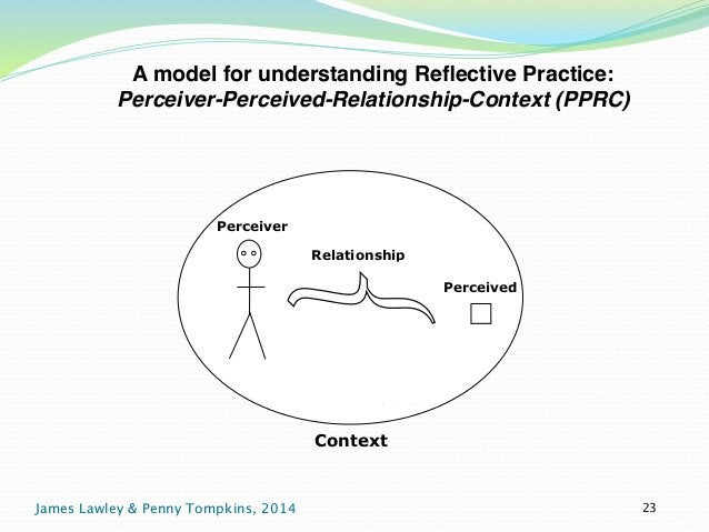 A model for understanding Reflective Practice:!  Perceiver-Perceived-Relationship-Context (PPRC) Perceiver  Relationship  ...
