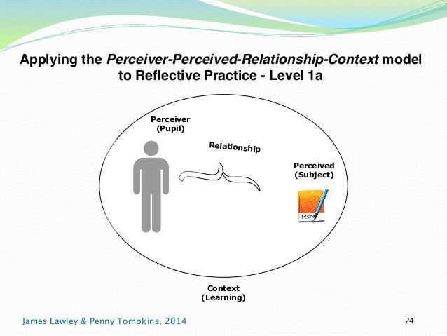 Applying the Perceiver-Perceived-Relationship-Context model  to Reflective Practice - Level 1a Perceiver  (Pupil)  } Perce...
