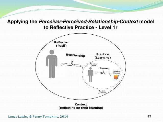 Applying the Perceiver-Perceived-Relationship-Context model  to Reflective Practice - Level 1r  Reflector  (Pupil)  } Prac...