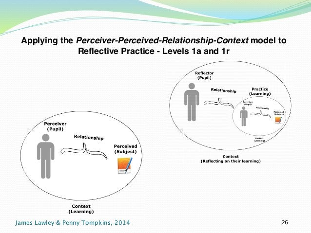 Applying the Perceiver-Perceived-Relationship-Context model to  Reflective Practice - Levels 1a and 1r  James Lawley & Pen...