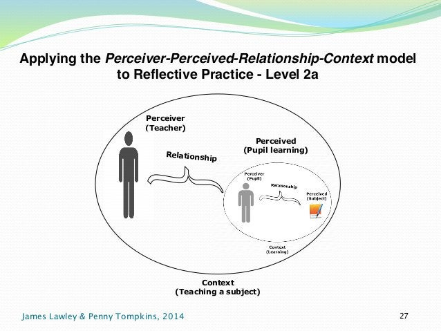 Applying the Perceiver-Perceived-Relationship-Context model  to Reflective Practice - Level 2a  Perceiver  (Teacher)  Perc...