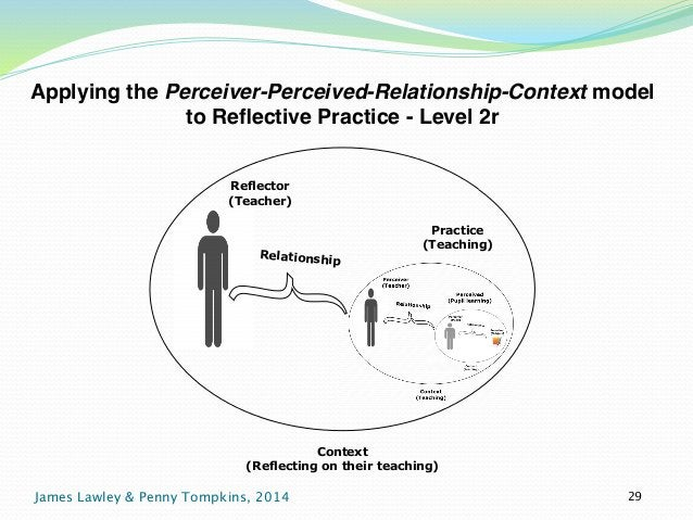 Applying the Perceiver-Perceived-Relationship-Context model  to Reflective Practice - Level 2r  Reflector  (Teacher)  Prac...