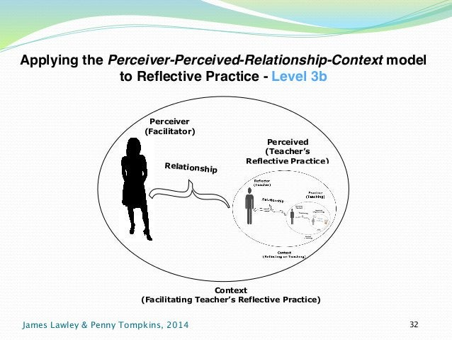Applying the Perceiver-Perceived-Relationship-Context model  to Reflective Practice - Level 3b  Perceiver  (Facilitator)  ...