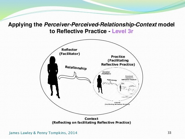 Applying the Perceiver-Perceived-Relationship-Context model  to Reflective Practice - Level 3r  Reflector  (Facilitator)  ...