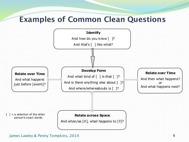 Examples of Common Clean Questions  And how do you know [ ]?  And that's [ ] like what?  And what kind of [ ] is that [ ]?...