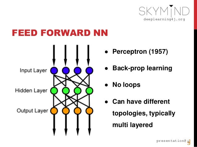 deeplearning4j.org presentation@ FEED FORWARD NN ● Perceptron (1957) ● Back-prop learning ● No loops ● Can have different ...