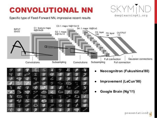 deeplearning4j.org presentation@ CONVOLUTIONAL NN Specific type of Feed-Forward NN, impressive recent results ● Neocognitr...