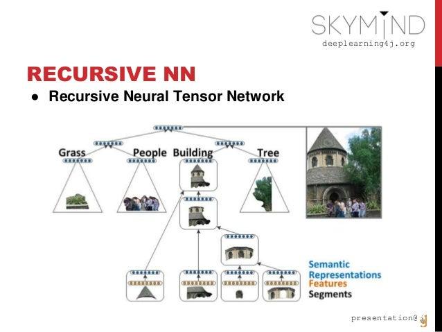 deeplearning4j.org presentation@ RECURSIVE NN ● Recursive Neural Tensor Network