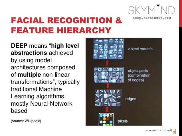 """deeplearning4j.org presentation@ FACIAL RECOGNITION & FEATURE HIERARCHY DEEP means """"high level abstractions achieved by us..."""