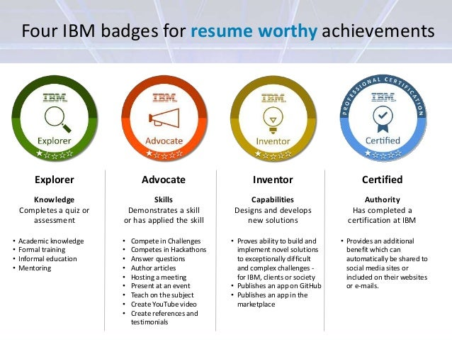 Open Badges How Ibm Launched A Bold New Initiative To
