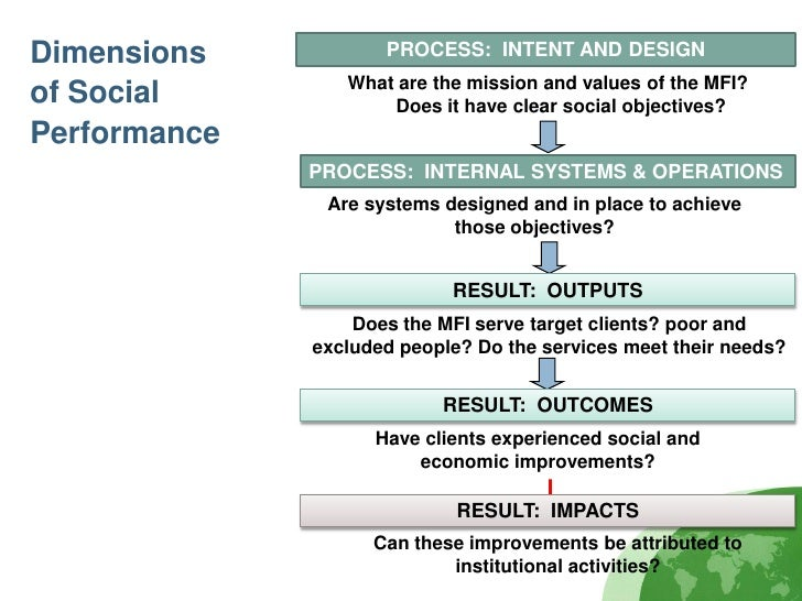 assess the intent and impact of Tradeoffs involved in selecting the right kind of techniques for assessing economic impacts the economic portion of a formal environmental impact assessment is.