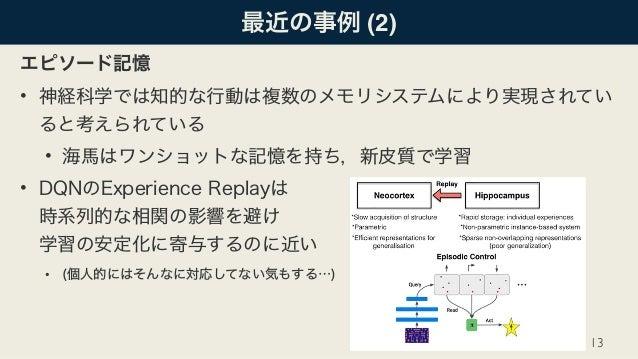 最近の事例 (2) エピソード記憶 • 神経科学では知的な行動は複数のメモリシステムにより実現されてい ると考えられている • 海馬はワンショットな記憶を持ち,新皮質で学習 • DQNのExperience Replayは 時系列的な相関の影...