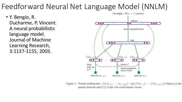 deep learning with r chollet pdf