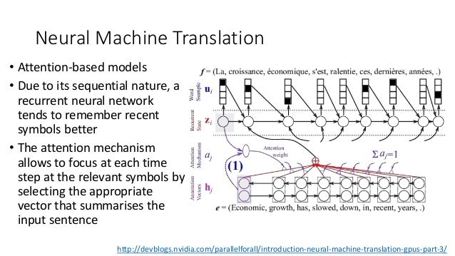The Attention Machine >> Deep Learning For Machine Translation