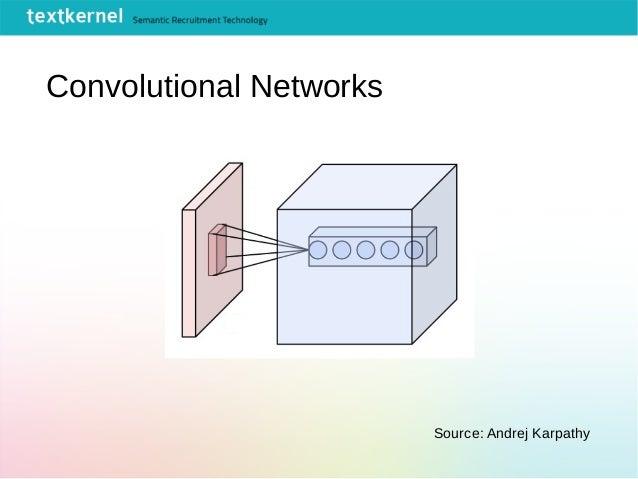 Convolutional Networks Source: Andrej Karpathy