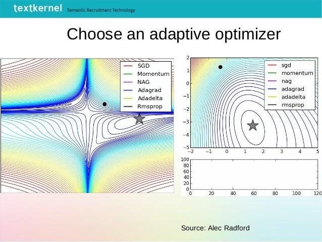 Choose an adaptive optimizer Source: Alec Radford Choose an adaptive optimizer