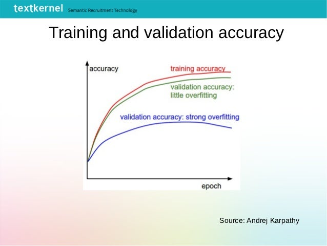 Training and validation accuracy Source: Andrej Karpathy