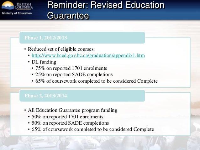 uwa student course enrolments stats pdf
