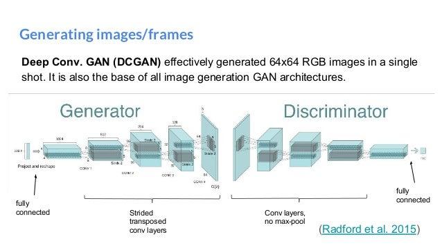 Generative Adversarial Networks GAN - Santiago Pascual - UPC