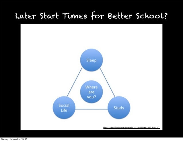 http://www.flickr.com/photos/20444164@N00/3767049247/ Later Start Times for Better School? Sunday, September 15, 13