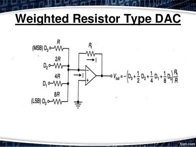 Digital To Analog Converter Using Binaryweighted Resistors