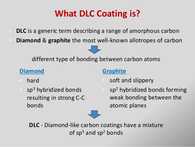 Dlc Diamond Like Carbon Coatings
