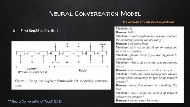 """Neural Conversation Model """"A Neural Conversational Model"""" (2015) IT Helpdesk Troubleshooting dataset ✘ First Seq2Seq Chatb..."""