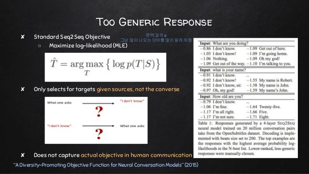 ✘ Standard Seq2Seq Objective ○ Maximize log-likelihood (MLE) ✘ Only selects for targets given sources, not the converse ✘ ...