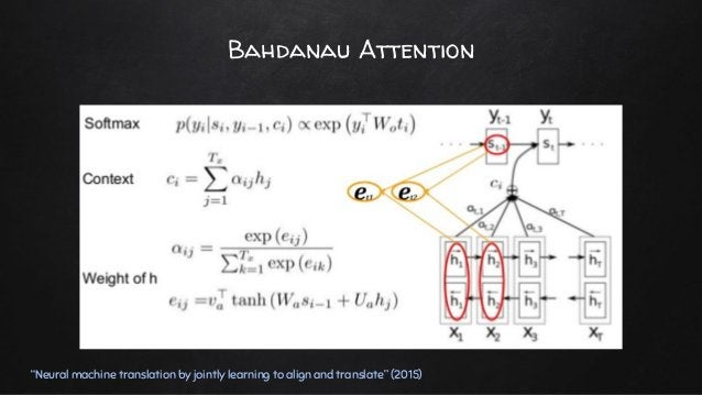 """Bahdanau Attention """"Neural machine translation by jointly learning to align and translate"""" (2015)"""