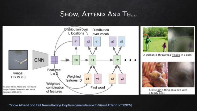 """Show, Attend And Tell """"Show, Attend and Tell: Neural Image Caption Generation with Visual Attention"""" (2015)"""